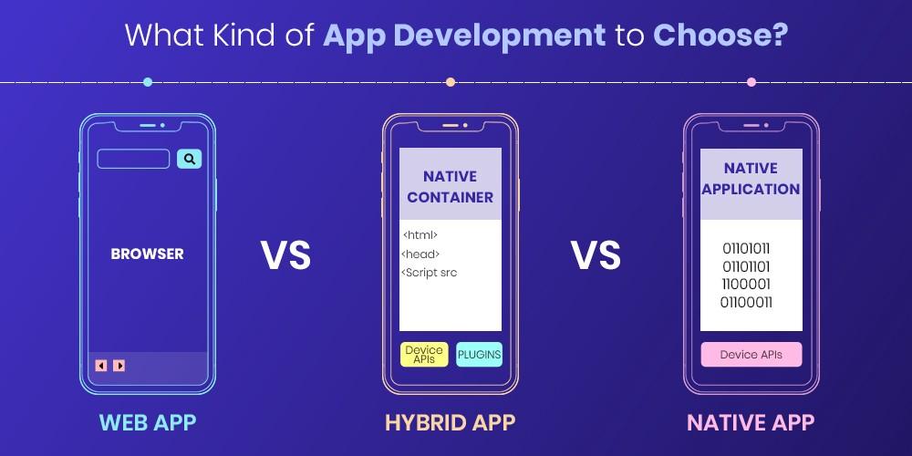 Jak wybrać rodzaj aplikacji mobilnej